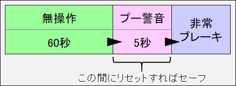 f:id:KYS:20210530003310p:plain