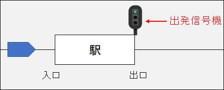f:id:KYS:20210602054955p:plain