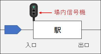 f:id:KYS:20210602055106p:plain