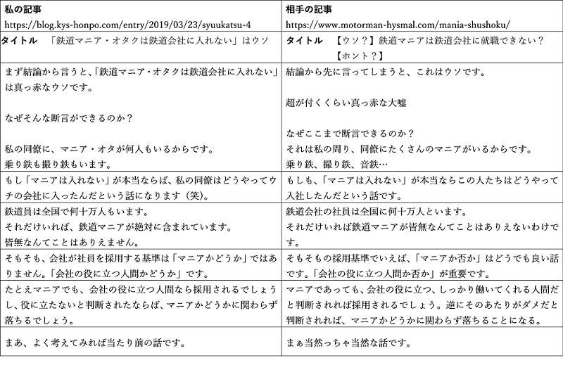 f:id:KYS:20210727002849p:plain