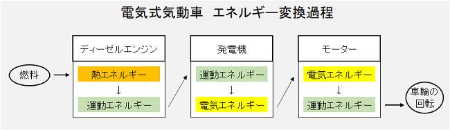 f:id:KYS:20210819045102p:plain