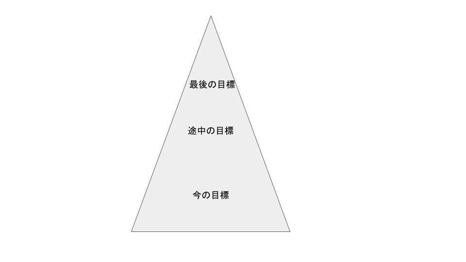f:id:KYUKATORO:20210616111534j:plain