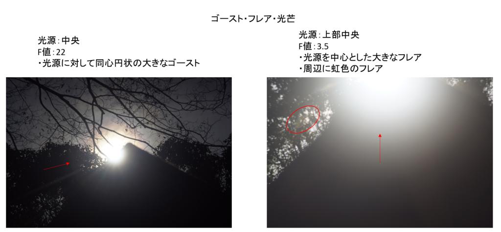 f:id:K_Taku:20170319234620p:plain
