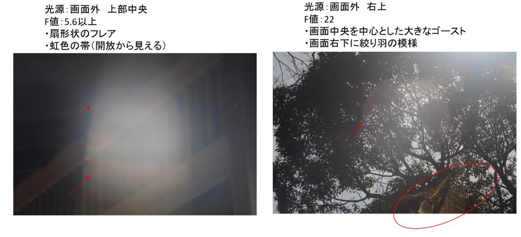 f:id:K_Taku:20170319234716p:plain