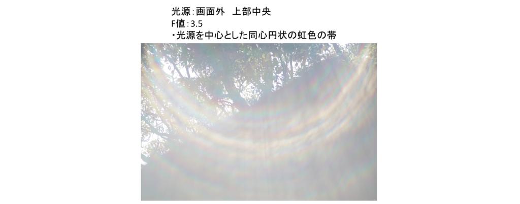 f:id:K_Taku:20170319234741p:plain