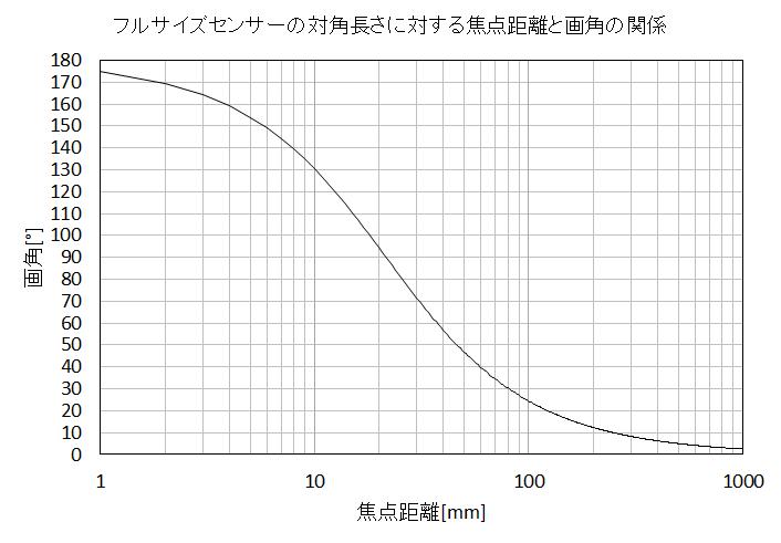 f:id:K_Taku:20170320205103p:plain