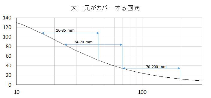 f:id:K_Taku:20170320230536p:plain