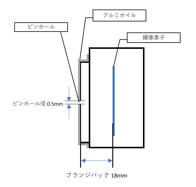 f:id:K_Taku:20180114211627p:plain