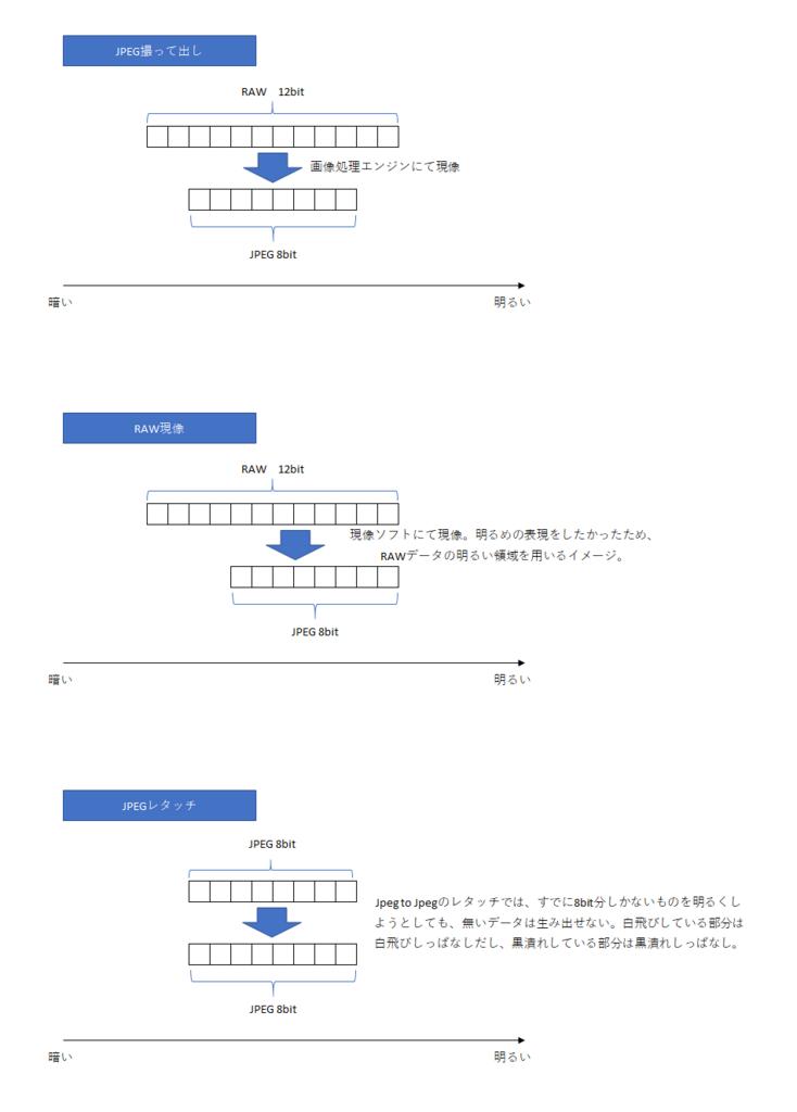 f:id:K_Taku:20180121000537p:plain