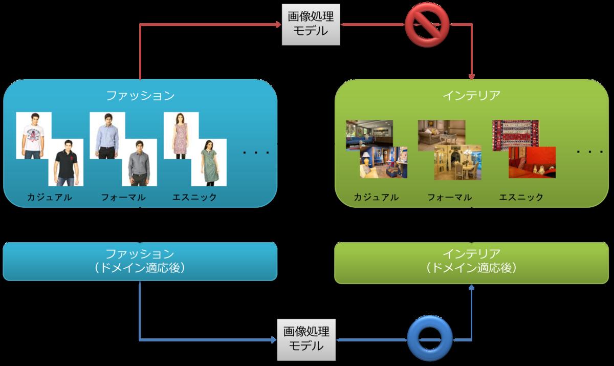 f:id:K_Yazawa:20200319130009p:plain