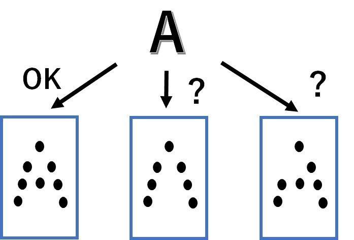 鋳型照合モデルのイメージ図