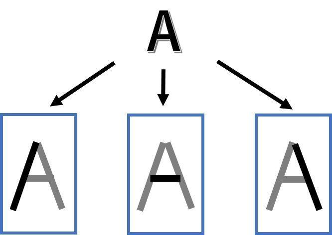 特徴分析モデルのイメージ図