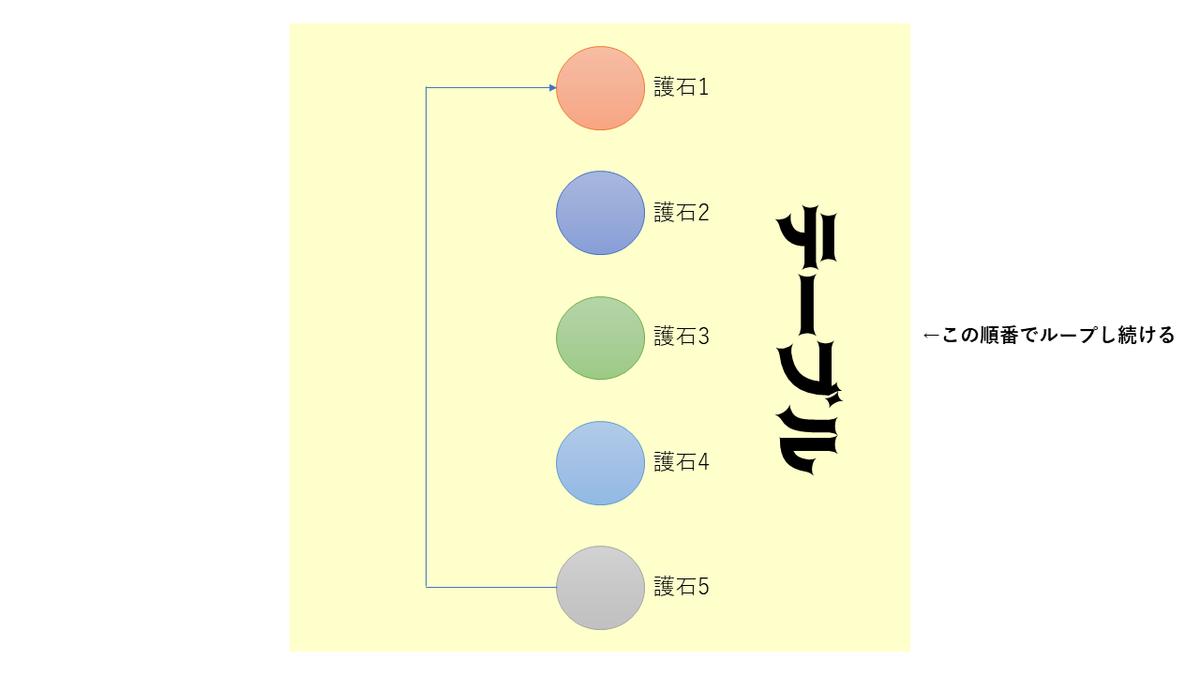 f:id:KaUma:20210408201917p:plain