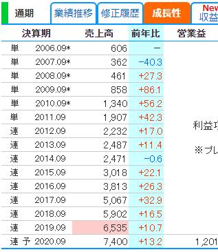 f:id:Kabukabux:20201007000750p:plain
