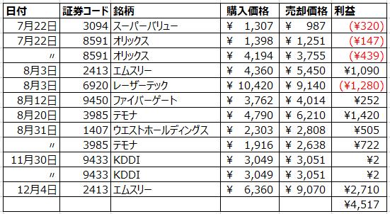 f:id:Kabukabux:20210110233053p:plain