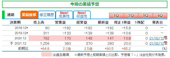 f:id:Kabukabux:20210307235242p:plain