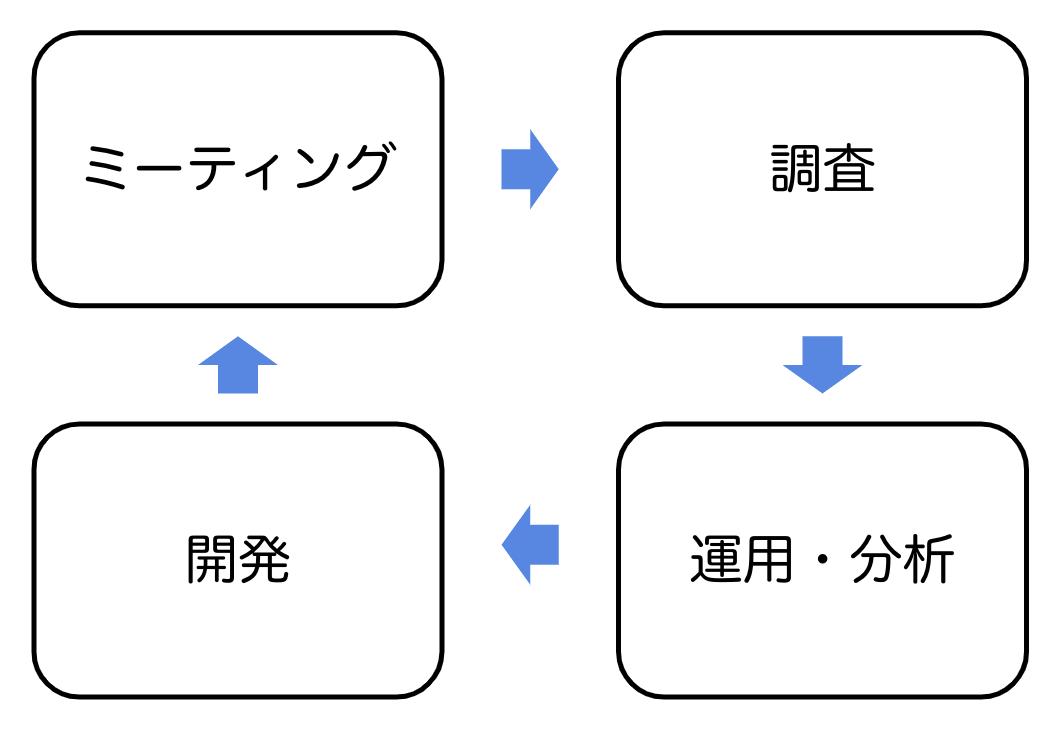 f:id:Kai-kun:20200428172125p:plain:w400