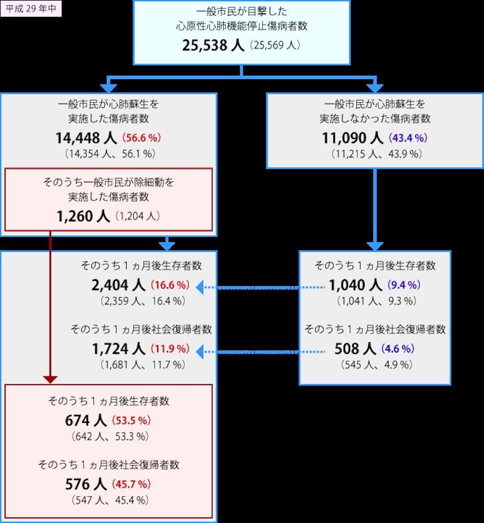 f:id:KaibaraTomoaki:20191202000816p:image