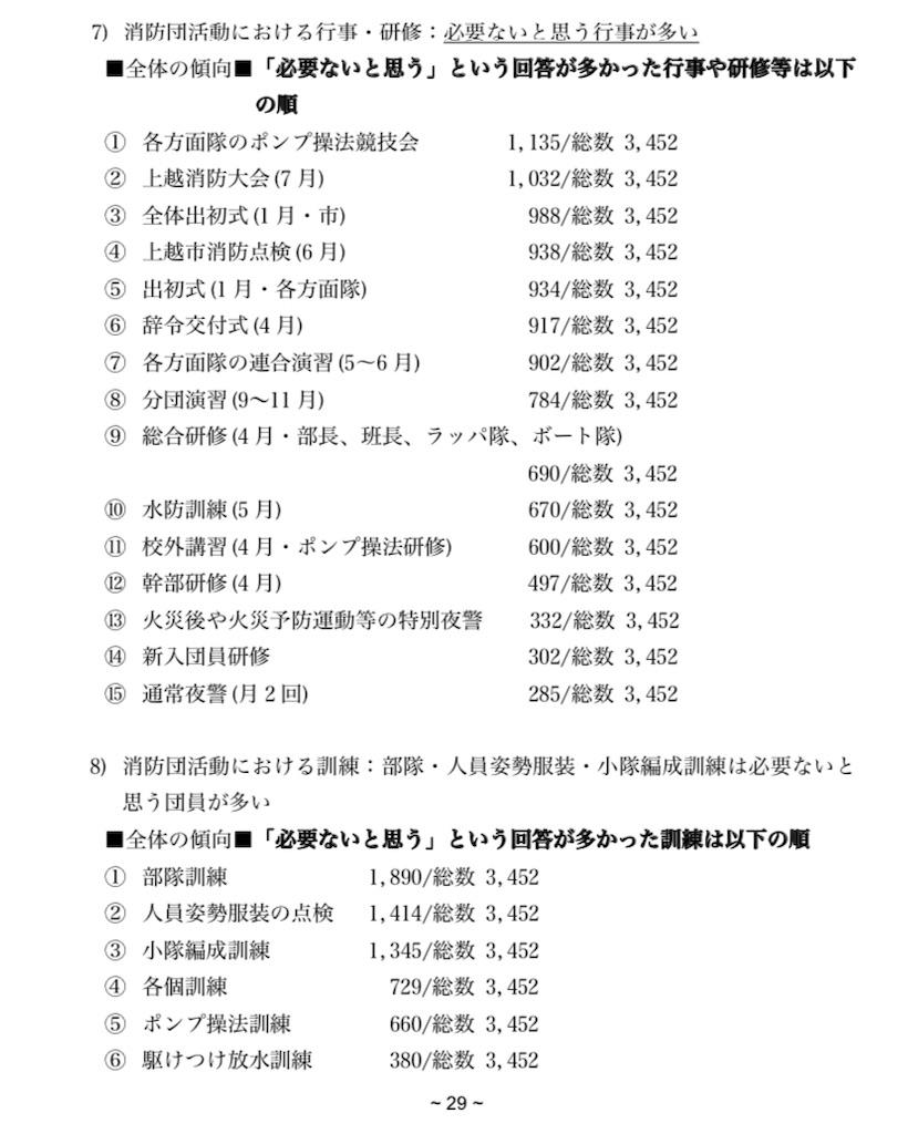 f:id:KaibaraTomoaki:20200118100350j:image