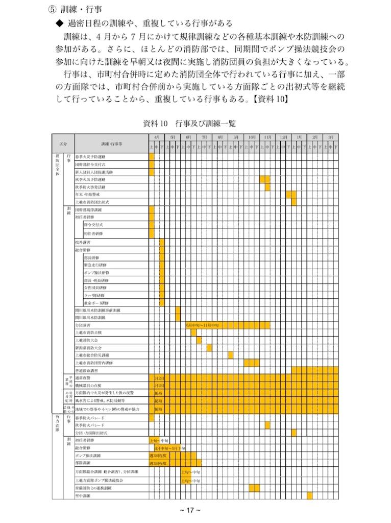 f:id:KaibaraTomoaki:20200118100613j:image