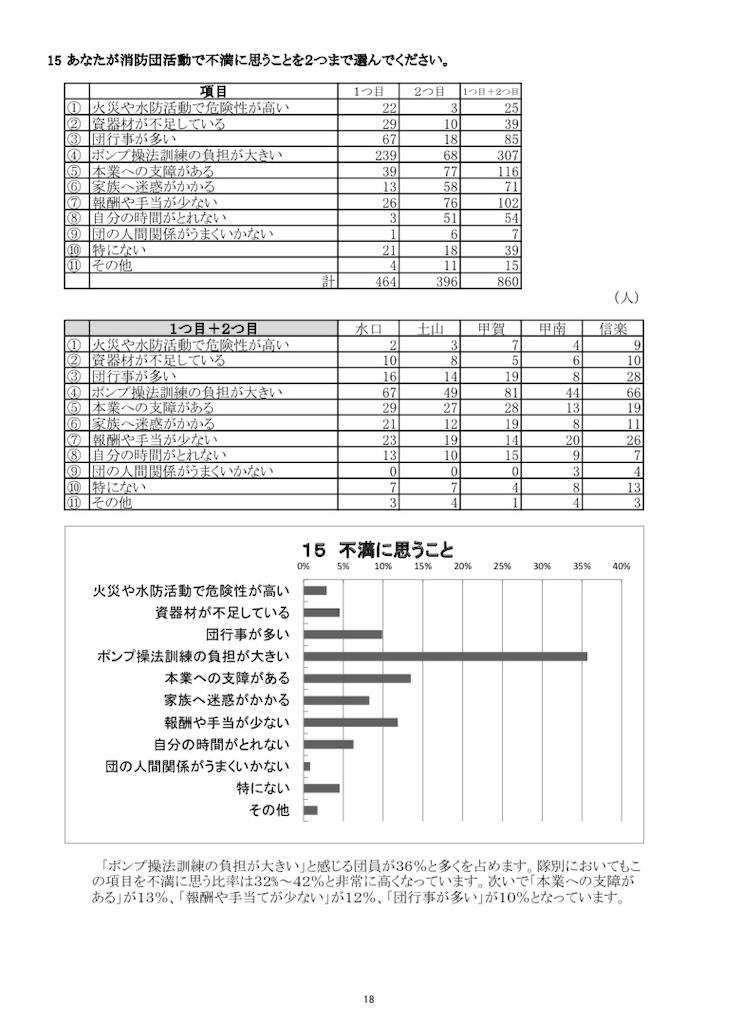f:id:KaibaraTomoaki:20200118100850j:image