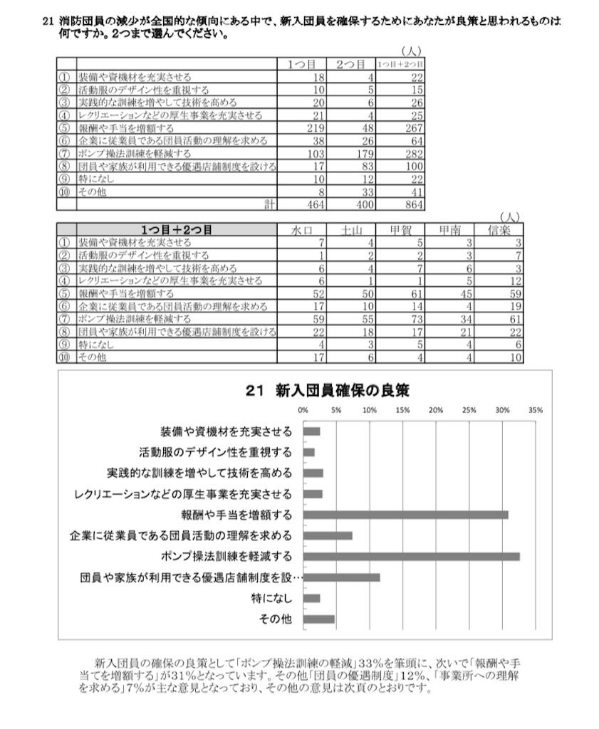 f:id:KaibaraTomoaki:20200118100857j:image