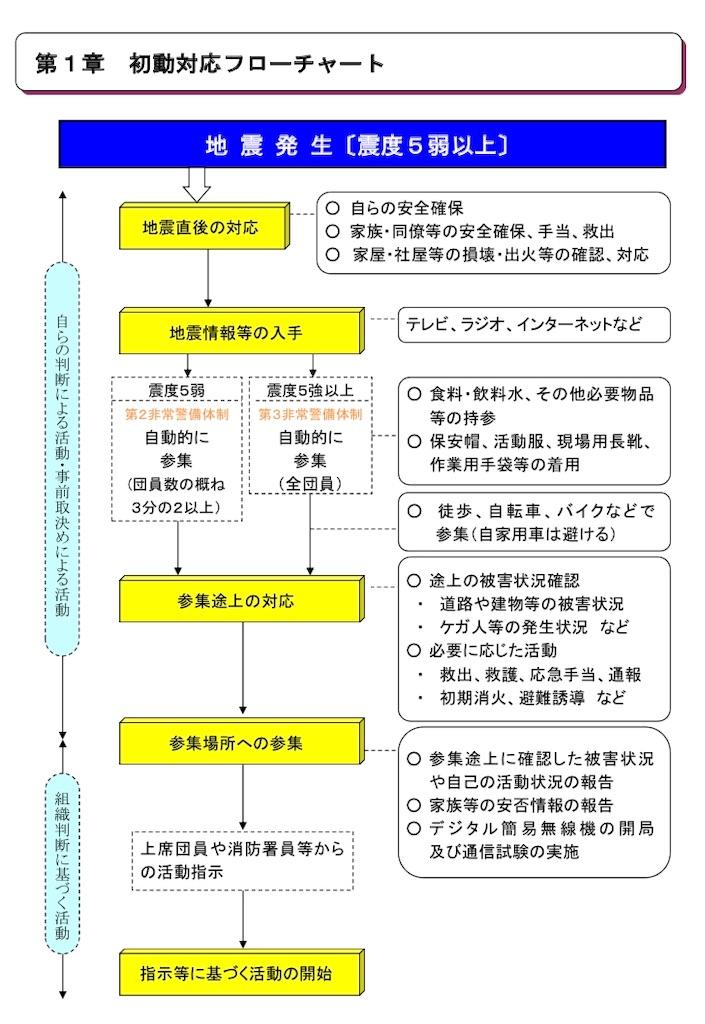 f:id:KaibaraTomoaki:20200119010850j:image