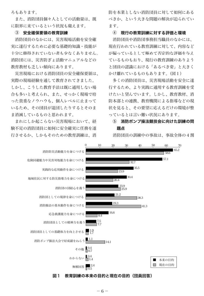f:id:KaibaraTomoaki:20200210222029j:image