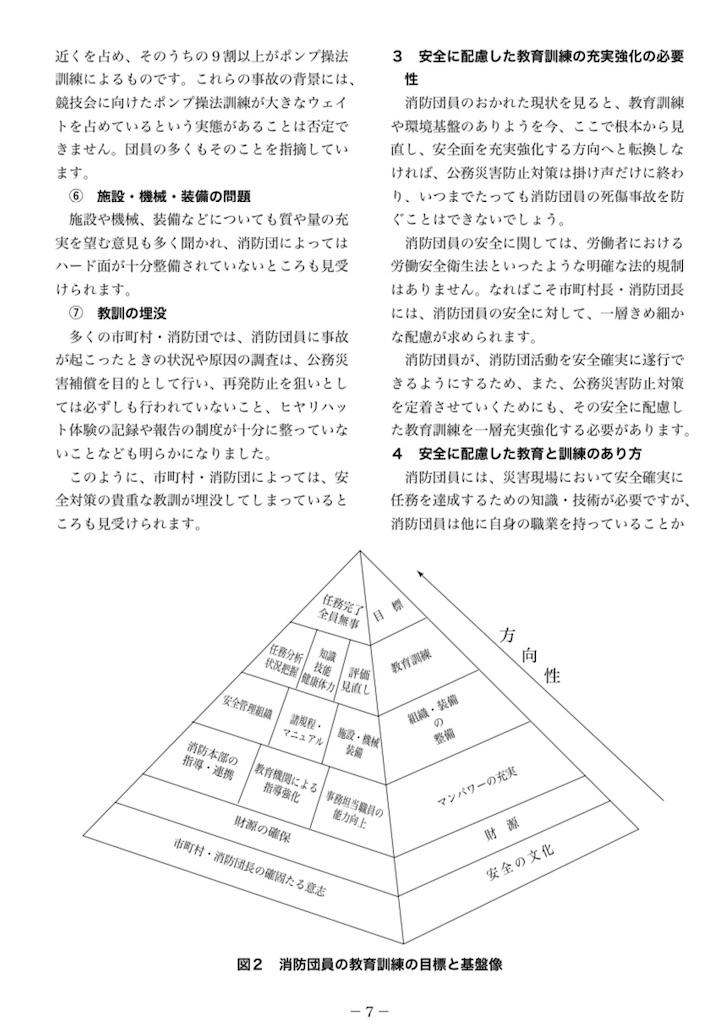 f:id:KaibaraTomoaki:20200210222040j:image
