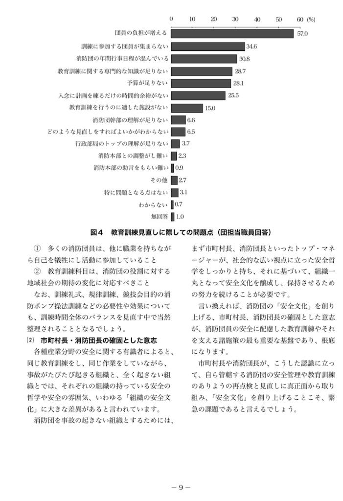 f:id:KaibaraTomoaki:20200210222102j:image