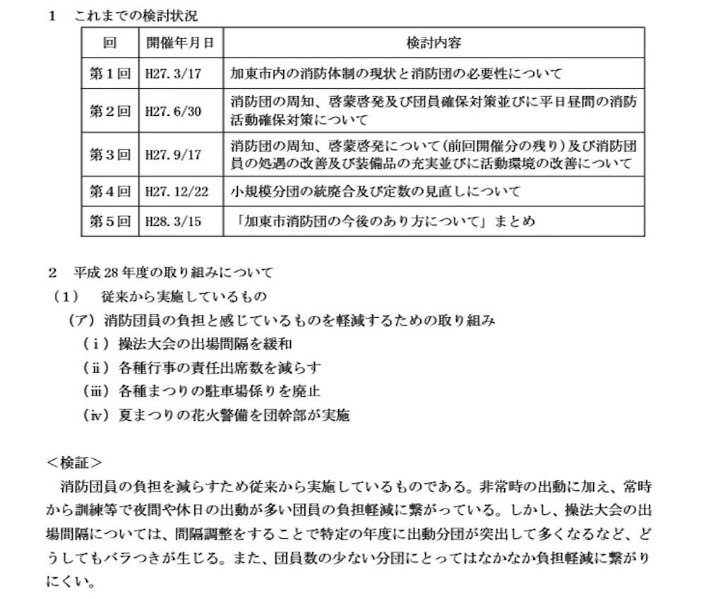 f:id:KaibaraTomoaki:20200229191243j:image