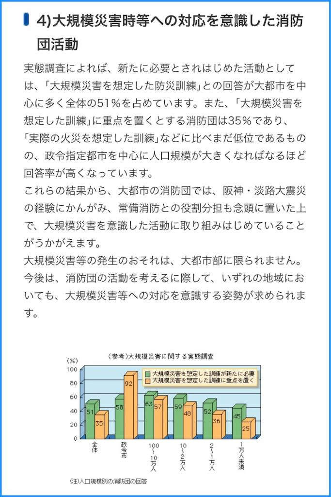 f:id:KaibaraTomoaki:20200321152226j:image