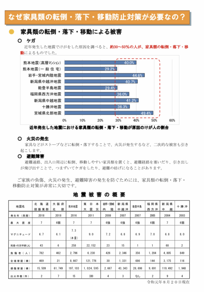 f:id:KaibaraTomoaki:20200607124946p:plain