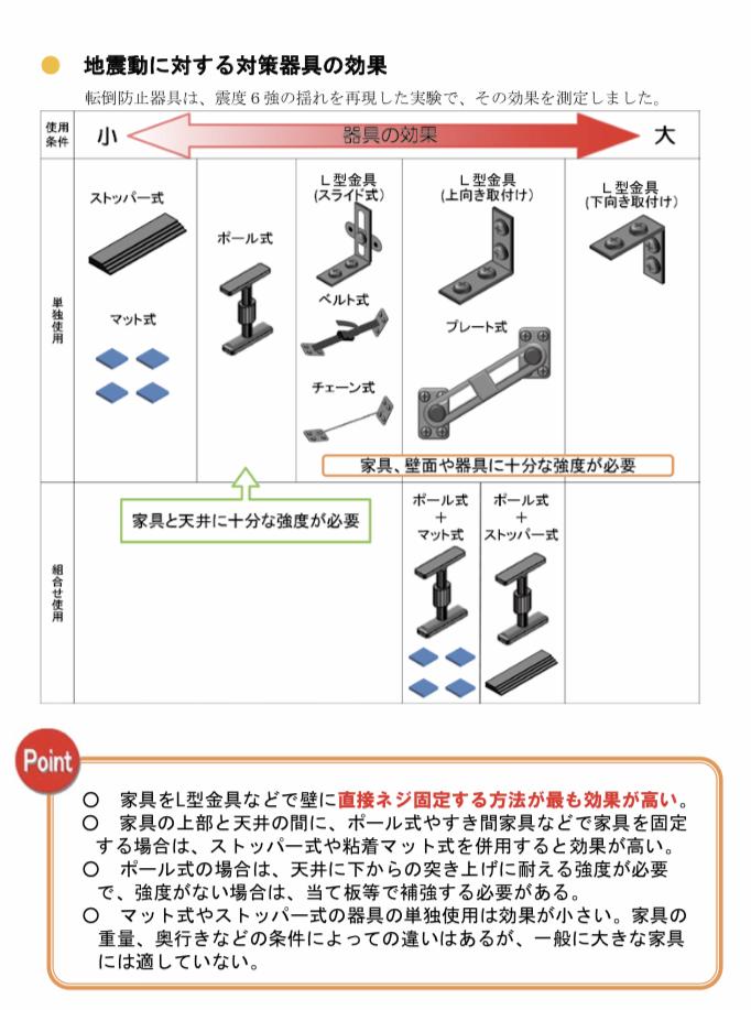 f:id:KaibaraTomoaki:20200607125026p:plain