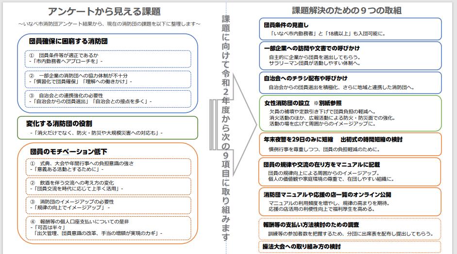 f:id:KaibaraTomoaki:20200807103352p:plain