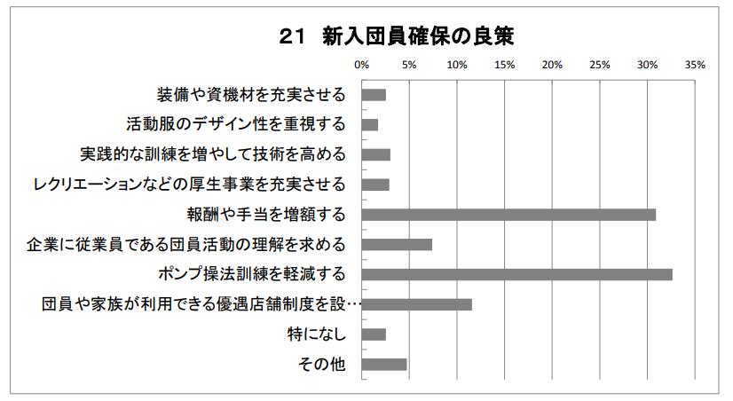 f:id:KaibaraTomoaki:20210304161132p:plain