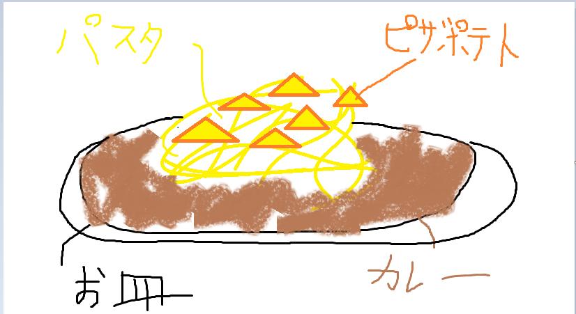 f:id:Kaibarasan:20171211211449p:plain