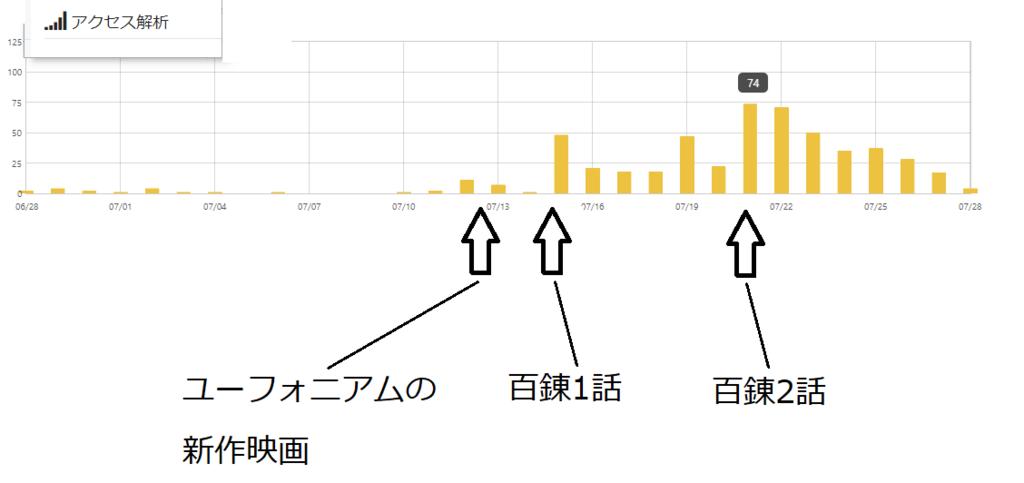 f:id:Kaibarasan:20180728104630p:plain