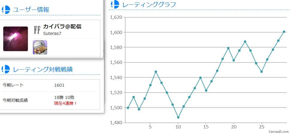 f:id:Kaibarasan:20180826000153p:plain