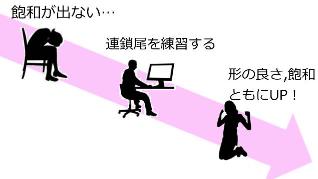 f:id:Kaibarasan:20180826035017p:plain