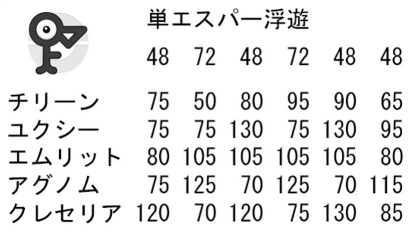 f:id:Kaibarasan:20181107151345p:plain