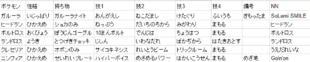 f:id:Kaichooooo:20160725214030p:plain