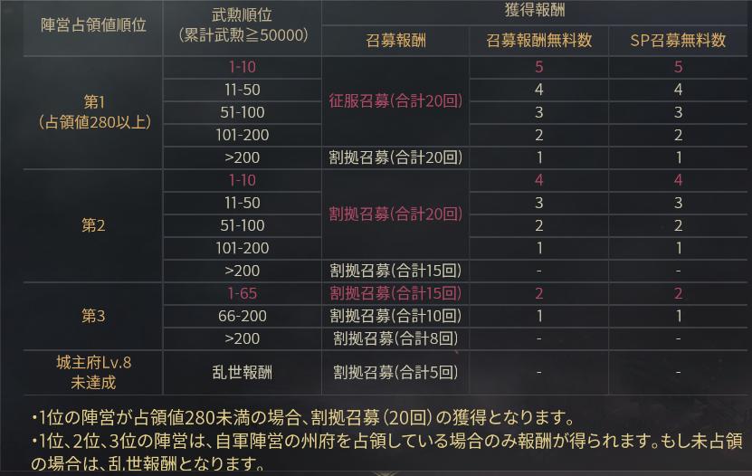 f:id:Kaihou:20201207121342p:plain