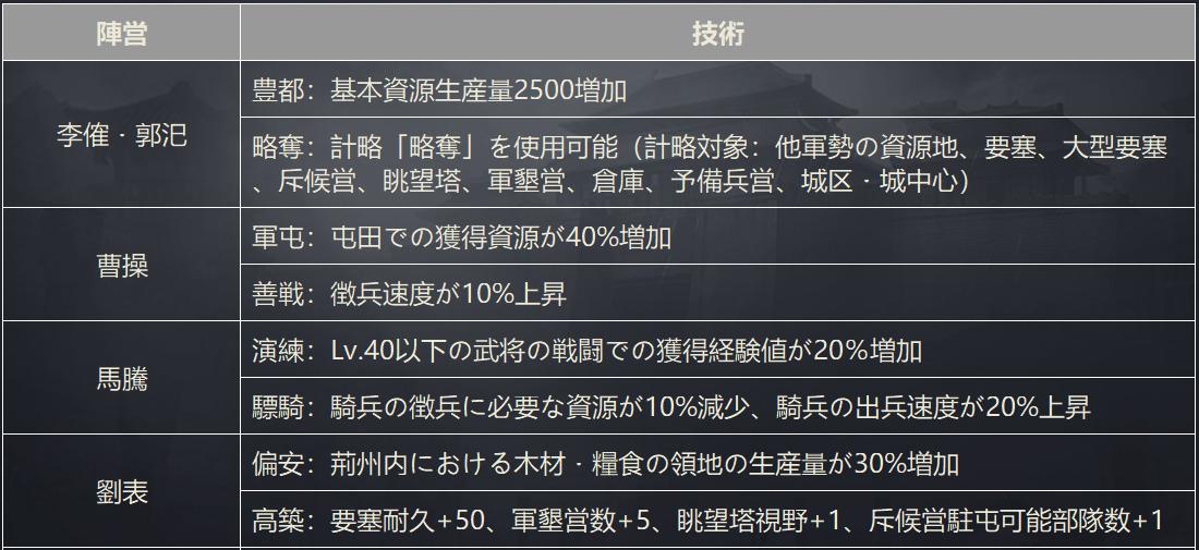 f:id:Kaihou:20201207121623p:plain