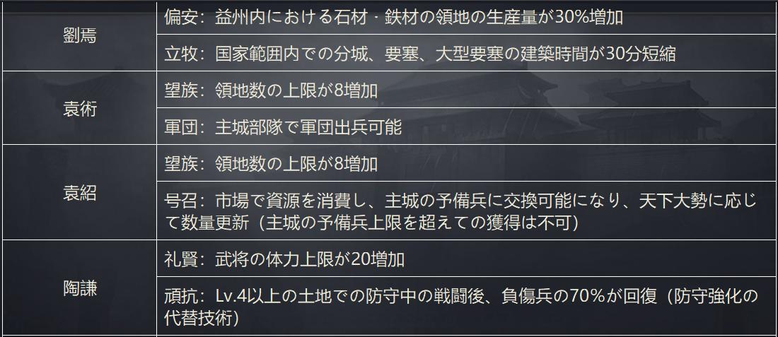 f:id:Kaihou:20201207121644p:plain
