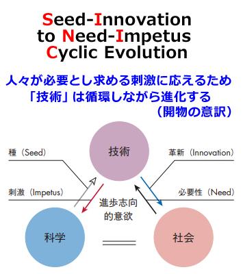 f:id:Kaimotu_Hatuji:20190617142845j:plain
