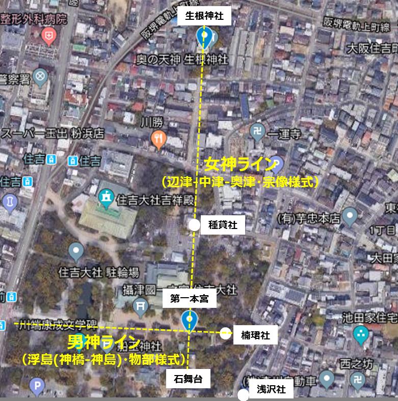 f:id:Kaimotu_Hatuji:20190628144100p:plain