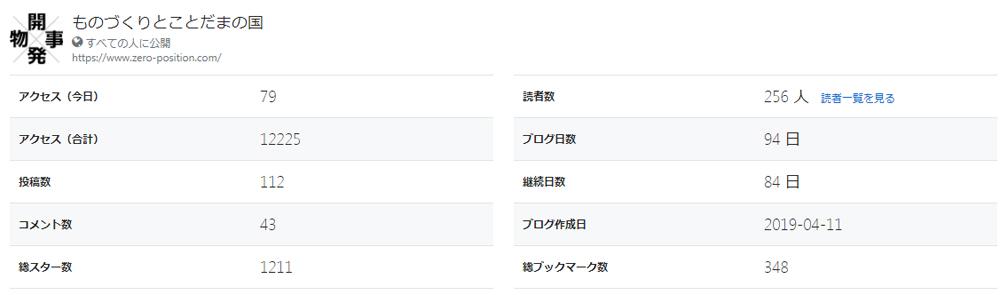 f:id:Kaimotu_Hatuji:20190722134339j:plain