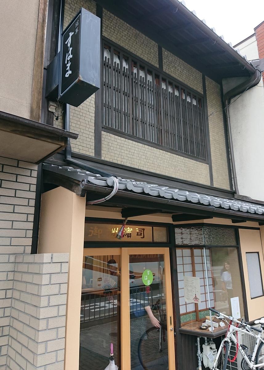 f:id:Kaimotu_Hatuji:20190731182724j:plain