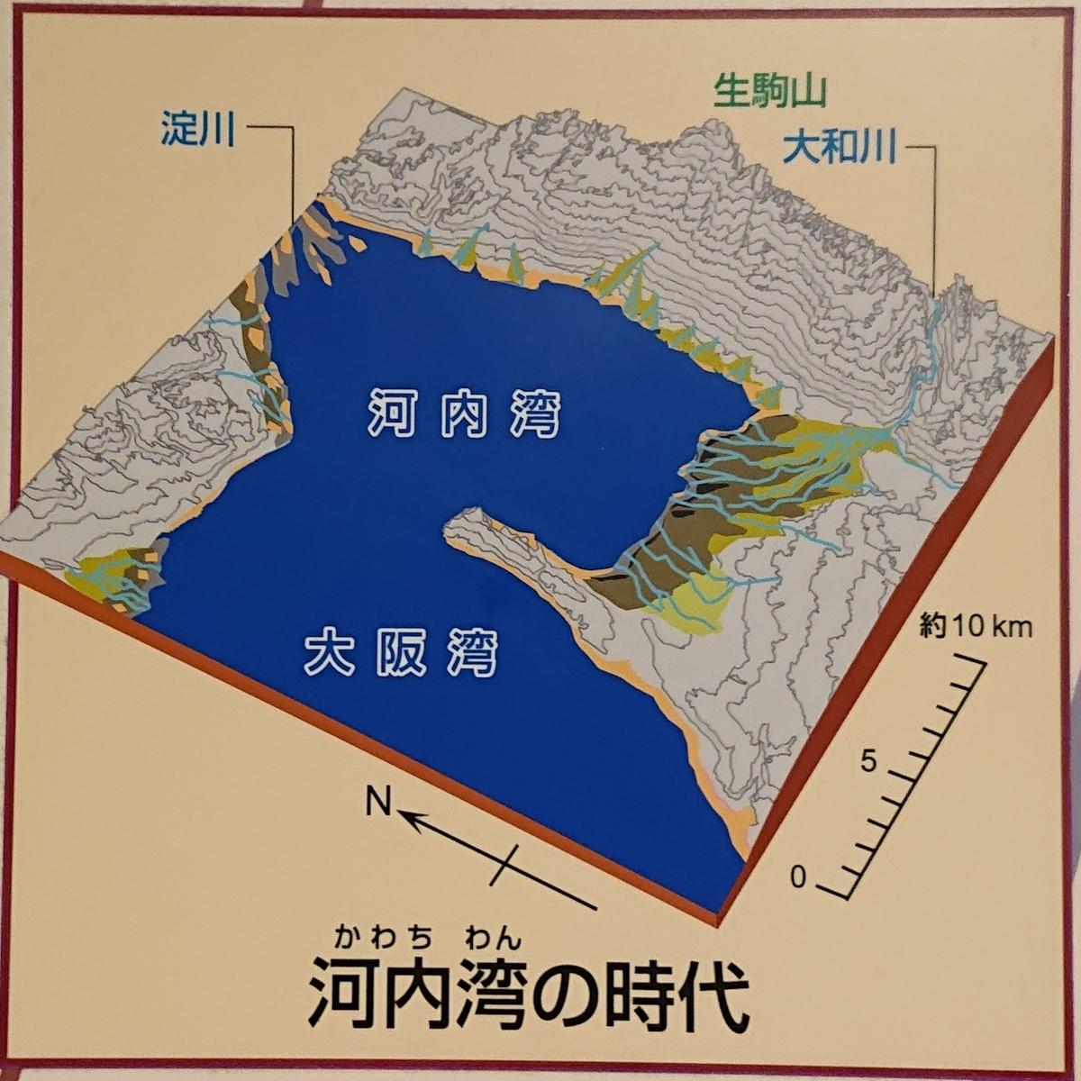 f:id:Kaimotu_Hatuji:20190807153439j:plain